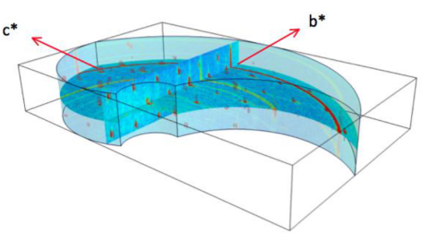 A 3D map of diffraction space for TbNiAl<sub>4</sub>
