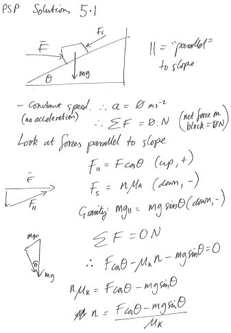 Figure 2: Worked solution