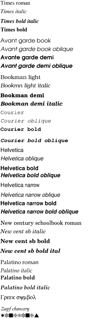 An example of each of the available fonts.