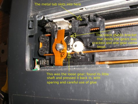 Photo of the gears that drag the ribbon