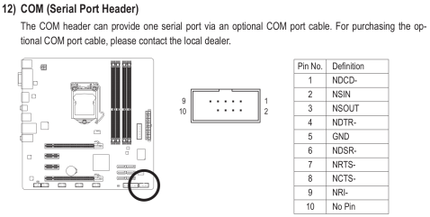 Diagram showing the 5 pin com port on the mother board -- top-left is pin 9, top right is 1, bottom left is 10, bottom right is 2 -- numbering looks odd.