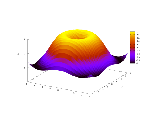 A coloured surface plot drawn in gnuplot using the script above